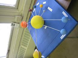 poster of solar system for 5th grade pics about space