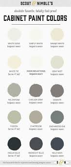 best white to paint kitchen cabinets cool best white paint color for kitchen cabinets perfect ideas