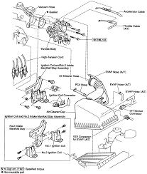 repair guides distributorless ignition system ignition coil