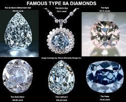 millennium star type iia diamonds de beers agra and