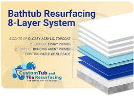 bathtub refinishing u0026 resurfacing professionals free quote