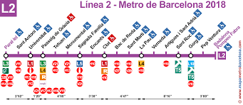 Red Line Metro Map Maps Of The Underground Lines Barcelona 2018 Line By Line