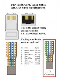 cat 5 wiring diagram for cat 5 ethernet cable wiring diagram more
