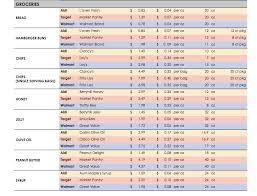 price comparison sheet aldi target and walmart simplemost