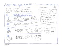 all you need to know about the u0027learning styles u0027 myth in two