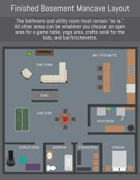 space plan game plan your mancave layout fix com