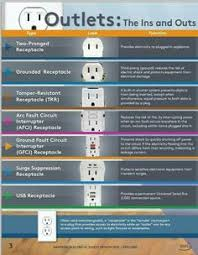 14 two gang receptacles double electrical outlet remodel ideas