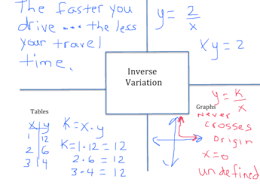 inverse and direct variation power point ppt betterlesson