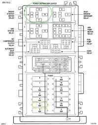 jeep wrangler fuse panel 2002 box 3 depict wiring diagram