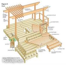 deck plans deck plans family handyman