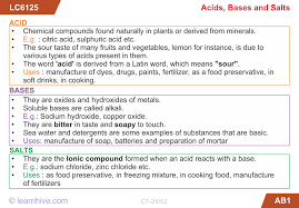 learnhive cbse grade 7 science acids bases and salts lessons