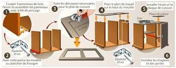 assemblage meuble cuisine assembler un meuble 1 construisez un meuble pour lespace cuisine du