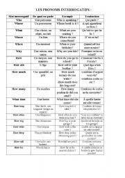 english worksheets interrogative pronouns