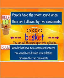 28 best vccv pattern images on pinterest syllable teaching