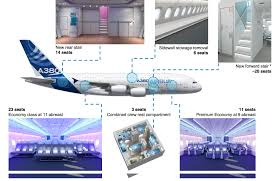 airbus a380 floor plan airbus revisits a380 3 5 3 economy adds