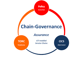 assurance for ict enabled service chains