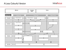 strategy map template strategy map templates version 3