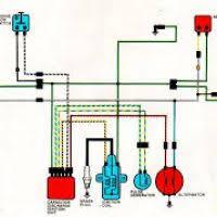 apache quad bike wiring diagram apache free wiring diagrams