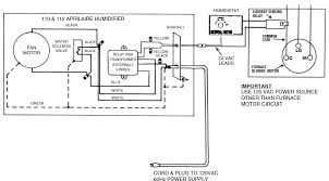 humidifier hvac blower motor wiring wiring diagram simonand