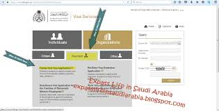 how to apply for family wife sister parents visit visa for saudi