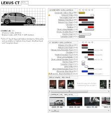 lexus ct touchup paint codes image galleries brochure and tv