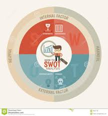 swot analysis template royalty free stock images image 38252019