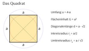 fläche kreis formel quadrat berechnen matheretter