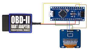 obd wiring diagram pcm wiring diagram wiring diagram odicis