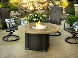 Building A Propane Fire Pit Outdoor Propane Fire Pit Diy U2014 Jen U0026 Joes Design Best Outdoor