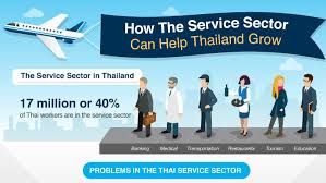 thailand home