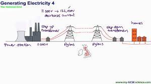gibson wiring diagram wiring diagram components farhek