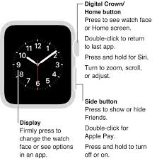 Tips To Last Longer In Bed 7 Stealthy Tips And Tricks For Apple Watch Cult Of Mac
