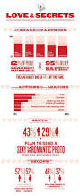 Identity Theft Red Flags 30 Best Cyber Security And Identity Theft Images On Pinterest