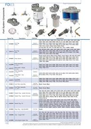 ford engine page 128 sparex parts lists u0026 diagrams
