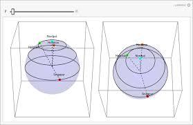 kugeloberfläche zeitdilatation durch gravitation und rotation notizblock