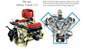 Old Ford Truck Engine Swap - 9 most badass ford truck engines of the past 50 years ford trucks