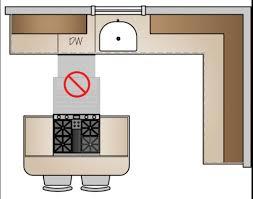 Design Mistakes Kitchen Design Mistakes Top 5 Kitchen Design Mistakes To Avoid