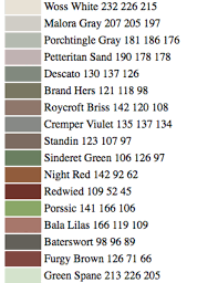 latest experiments reveal ai is still terrible at naming paint