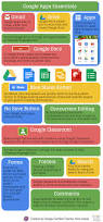 Google Spreadsheets App Google Apps Essentials For Teachers Great Infographic Ed Tech
