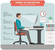 Computer Desk Posture 6 Steps To Creating A Spine Conscious Office Space Orthopedist