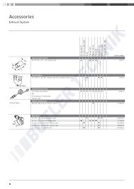 webasto heavy duty plant machinery catalogue