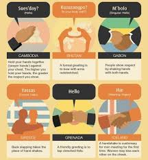 how to say hello in different countries around the world