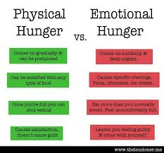 Emotional Eating Meme - i m not doing emotional eating inner monologue of a madwoman