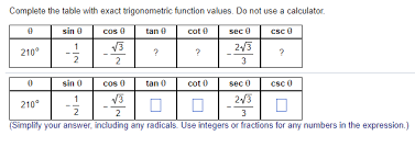 complete the table calculator solved complete the table with exact trigonometric functi