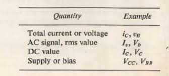 are designation of voltage current quantities with upper and lower