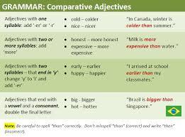 grammar u0026 comp english for everyone
