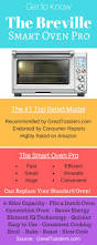 Cuisinart Tob 195 Exact Heat Toaster Oven Broiler Review Of The Best Breville Toaster Oven Greattoasters