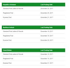 last posting dates for christmas an post deadlines for posting off those christmas parcels and