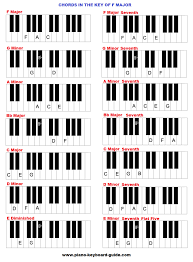 Hit The Floor Bass Tab - chord inversion chart piano pinterest pianos music theory
