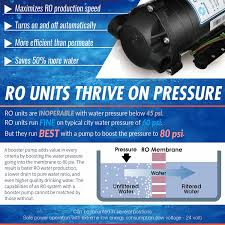 ispring rcc7p ak 6 stage maximum performance reverse osmosis